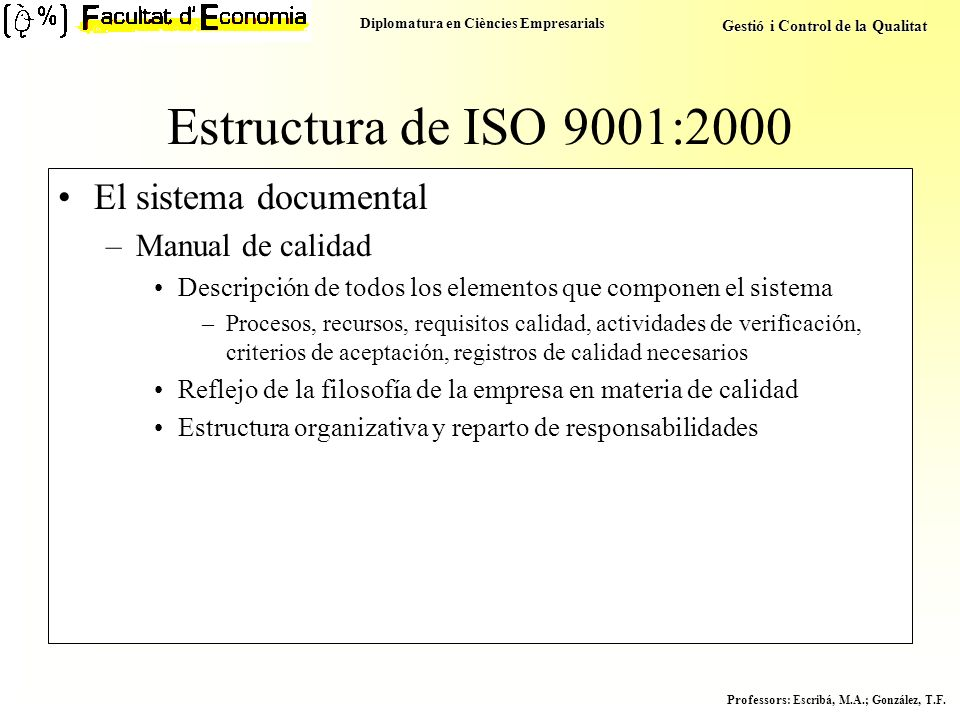 Estructura de ISO 9001:2000 El sistema documental Manual de calidad