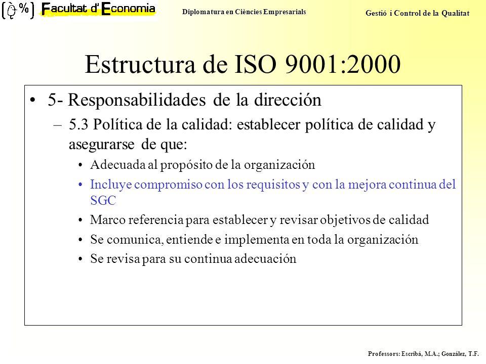 Estructura de ISO 9001:2000 5- Responsabilidades de la dirección