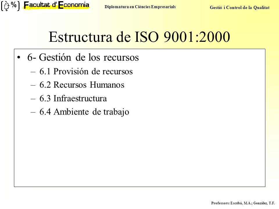 Estructura de ISO 9001:2000 6- Gestión de los recursos
