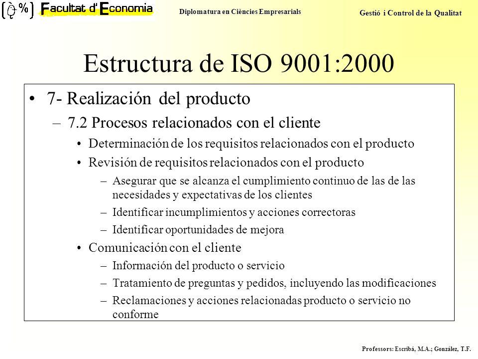Estructura de ISO 9001:2000 7- Realización del producto