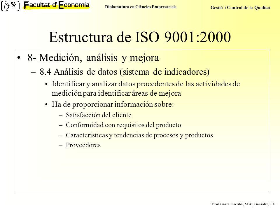 Estructura de ISO 9001:2000 8- Medición, análisis y mejora