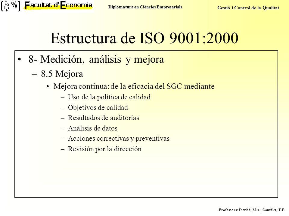 Estructura de ISO 9001:2000 8- Medición, análisis y mejora 8.5 Mejora