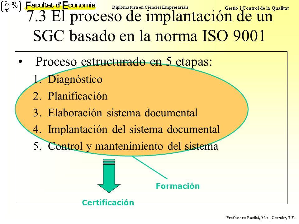 7.3 El proceso de implantación de un SGC basado en la norma ISO 9001