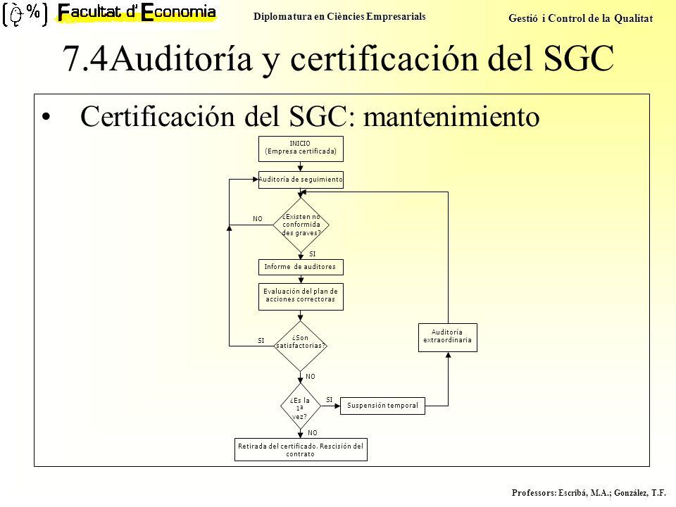 7.4Auditoría y certificación del SGC