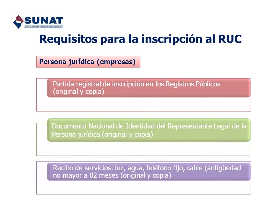 Requisitos para la inscripción al RUC