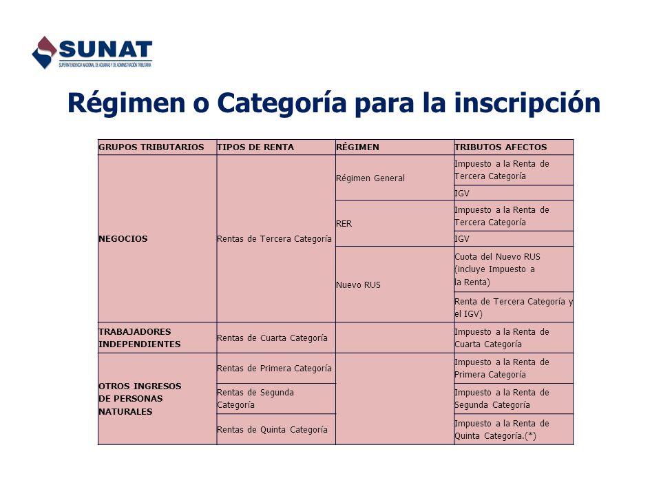 Régimen o Categoría para la inscripción