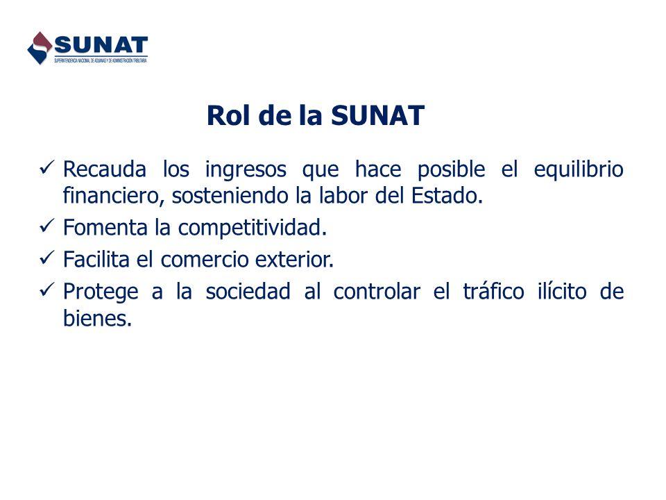 Rol de la SUNAT Recauda los ingresos que hace posible el equilibrio financiero, sosteniendo la labor del Estado.