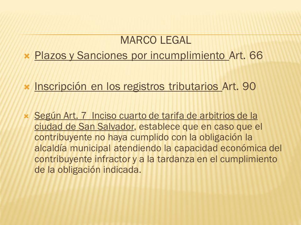 Plazos y Sanciones por incumplimiento Art. 66