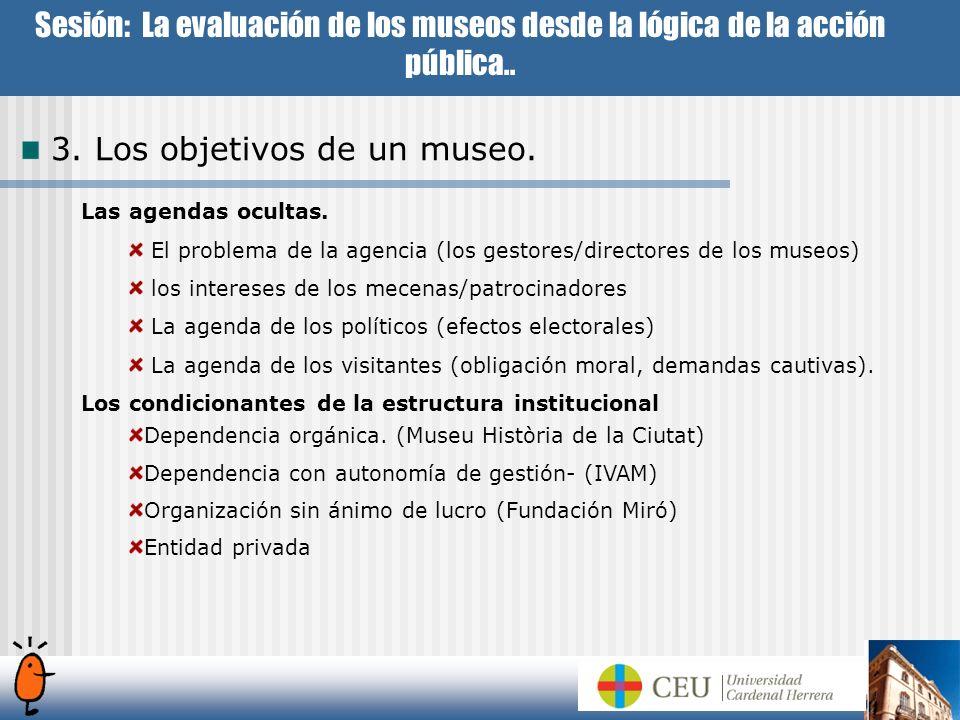 3. Los objetivos de un museo.
