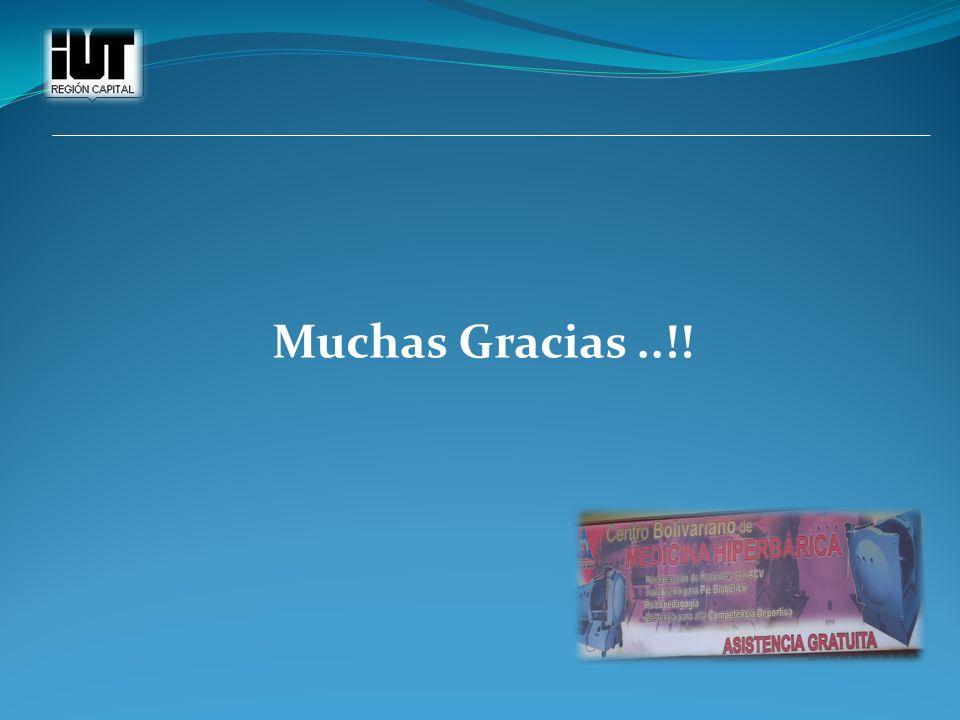 Muchas Gracias ..!!