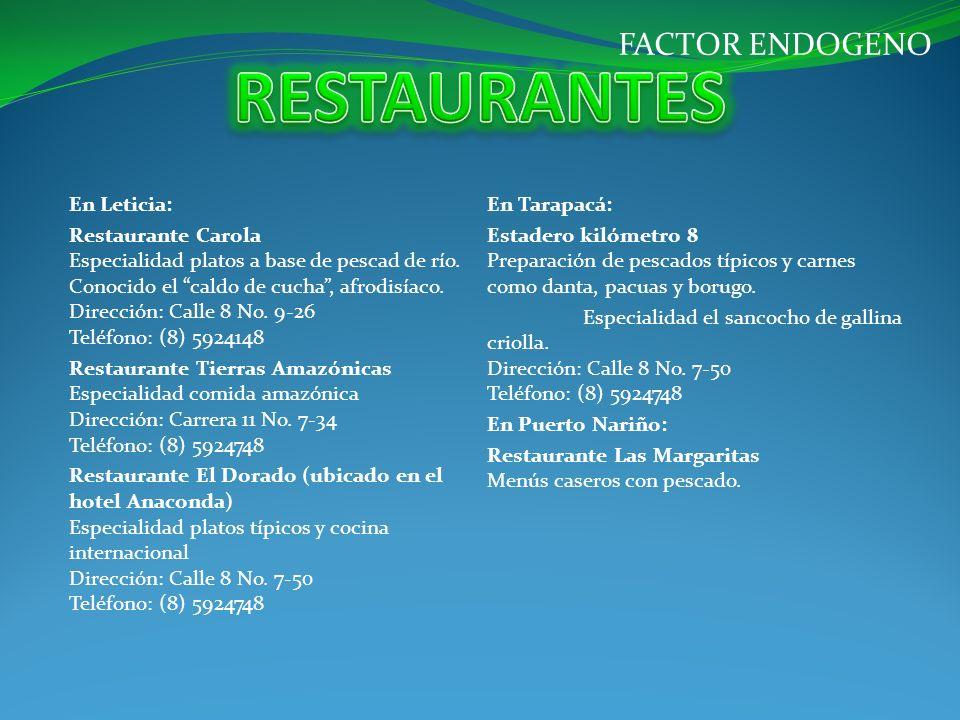 RESTAURANTES FACTOR ENDOGENO En Leticia: En Tarapacá: