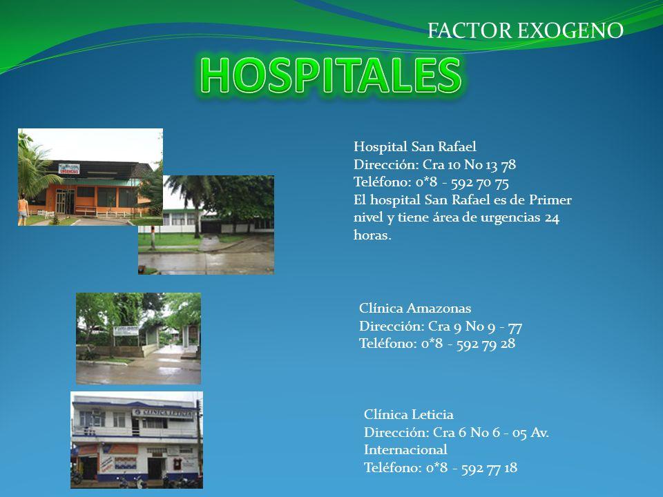 HOSPITALES FACTOR EXOGENO