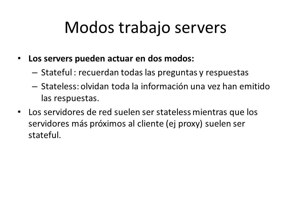 Modos trabajo servers Los servers pueden actuar en dos modos: