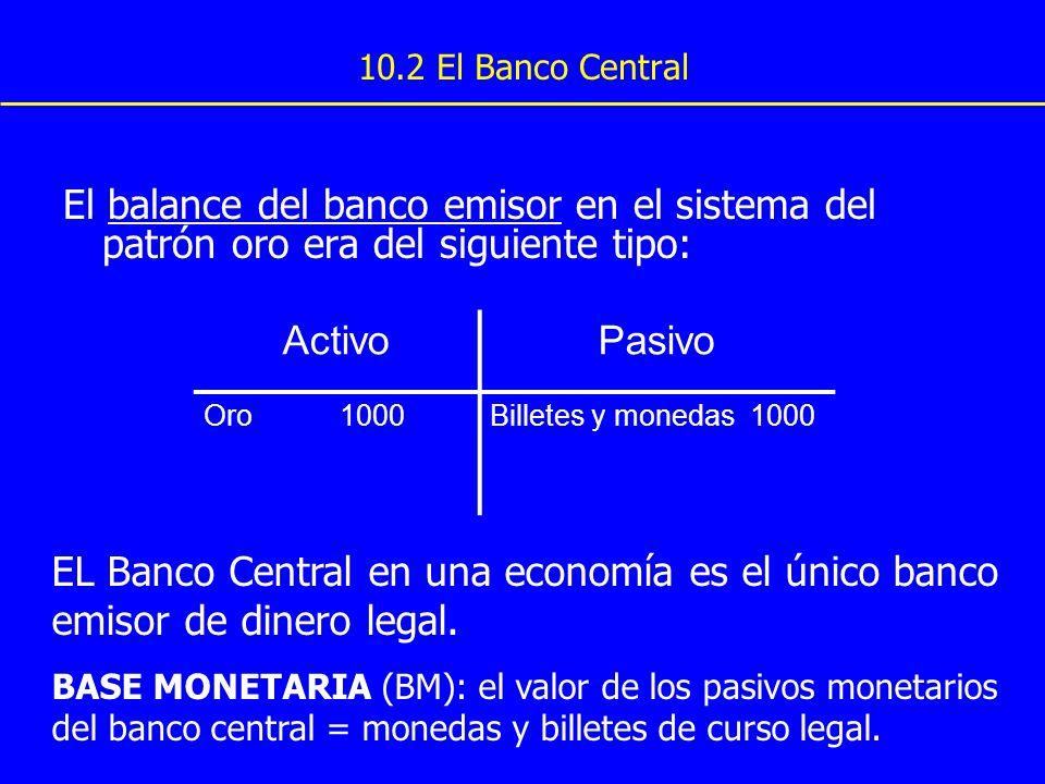 10.2 El Banco Central El balance del banco emisor en el sistema del patrón oro era del siguiente tipo: