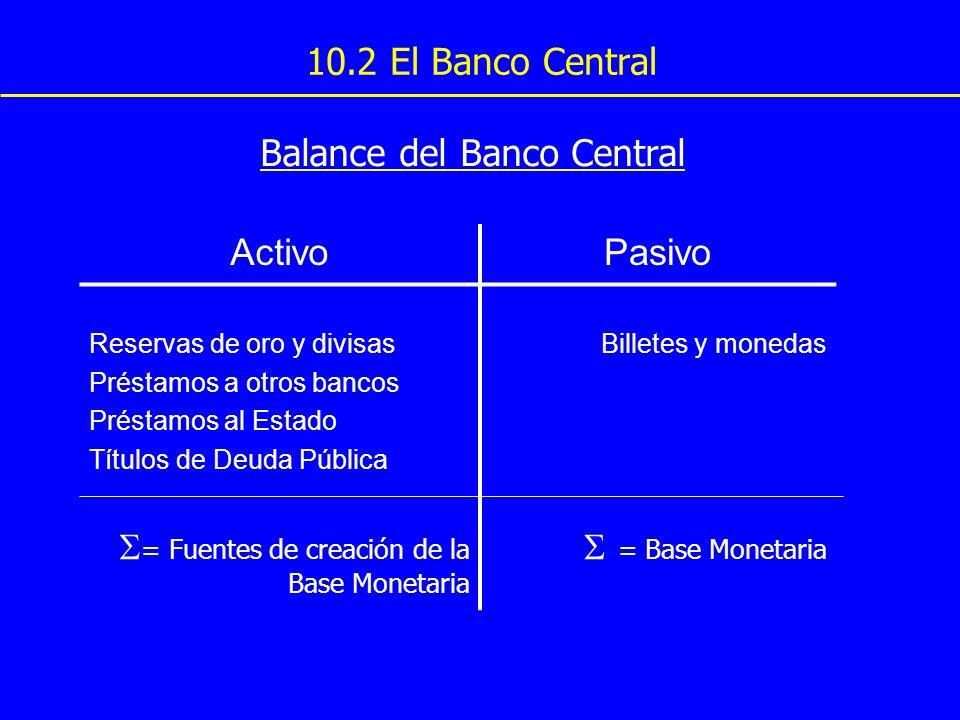 Balance del Banco Central