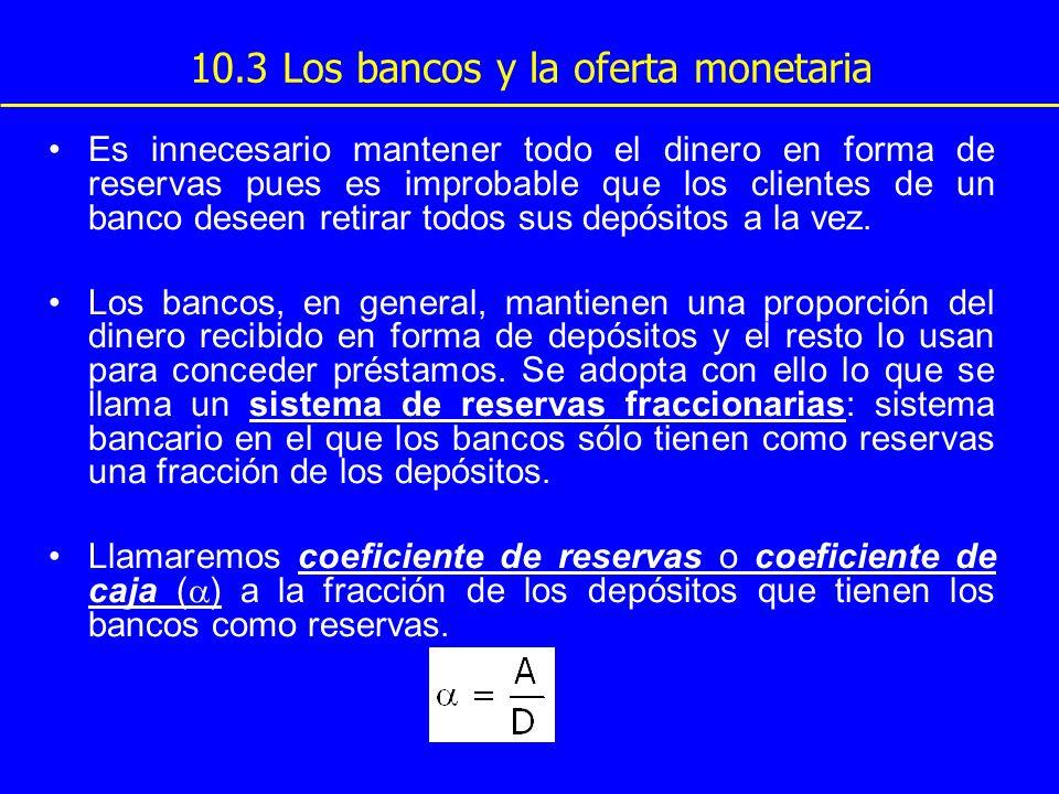 10.3 Los bancos y la oferta monetaria