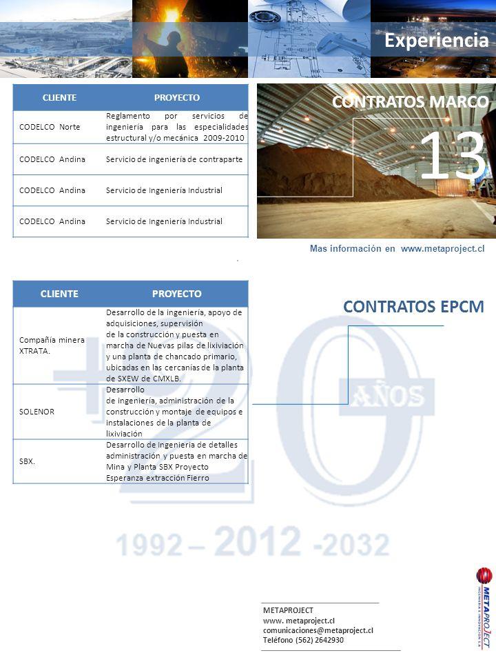 Experiencia CONTRATOS MARCO CONTRATOS EPCM . CLIENTE PROYECTO CLIENTE