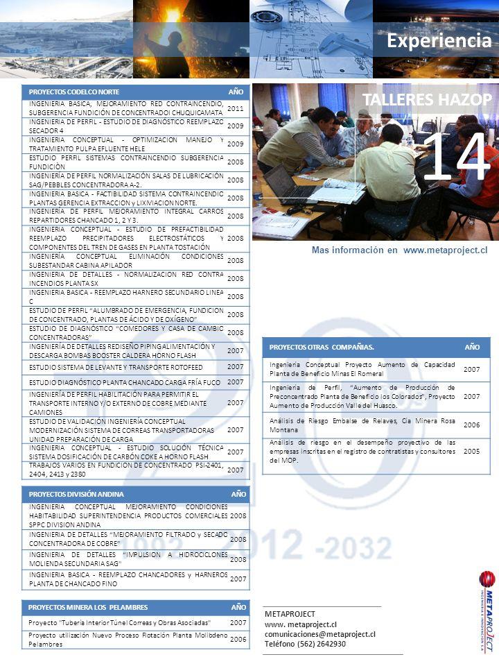 Experiencia TALLERES HAZOP . Mas información en www.metaproject.cl