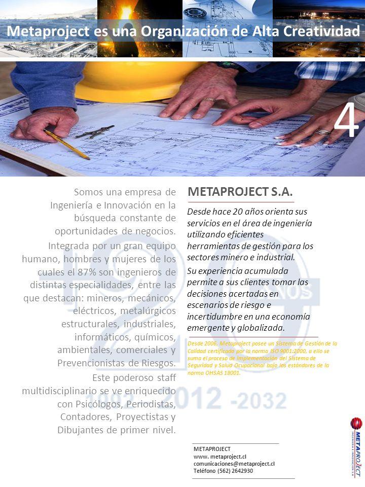 Metaproject es una Organización de Alta Creatividad