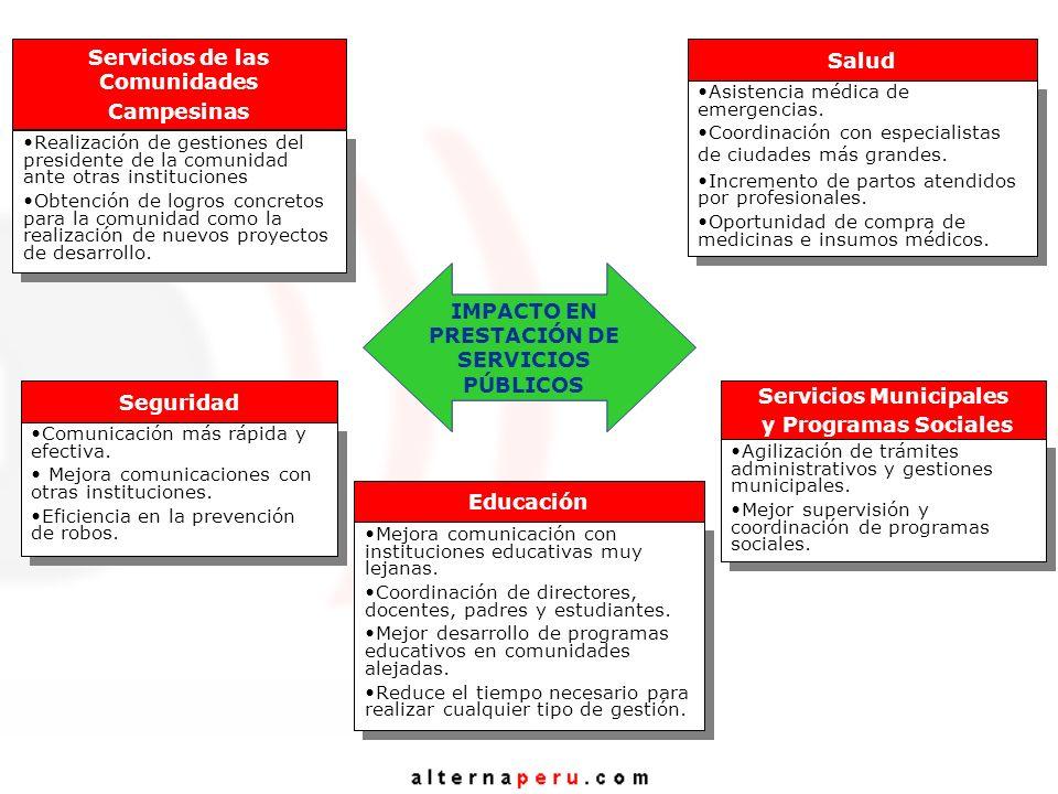 Servicios de las Comunidades Campesinas Salud