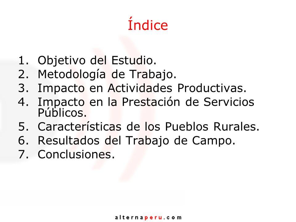 Índice Objetivo del Estudio. Metodología de Trabajo.