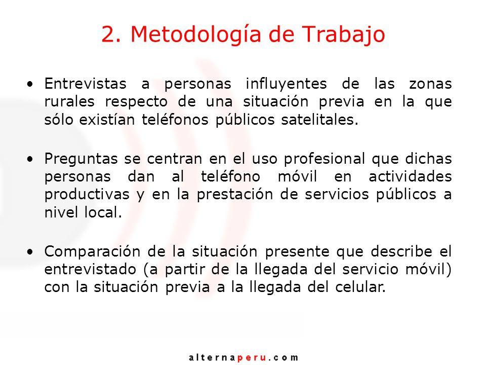 2. Metodología de Trabajo