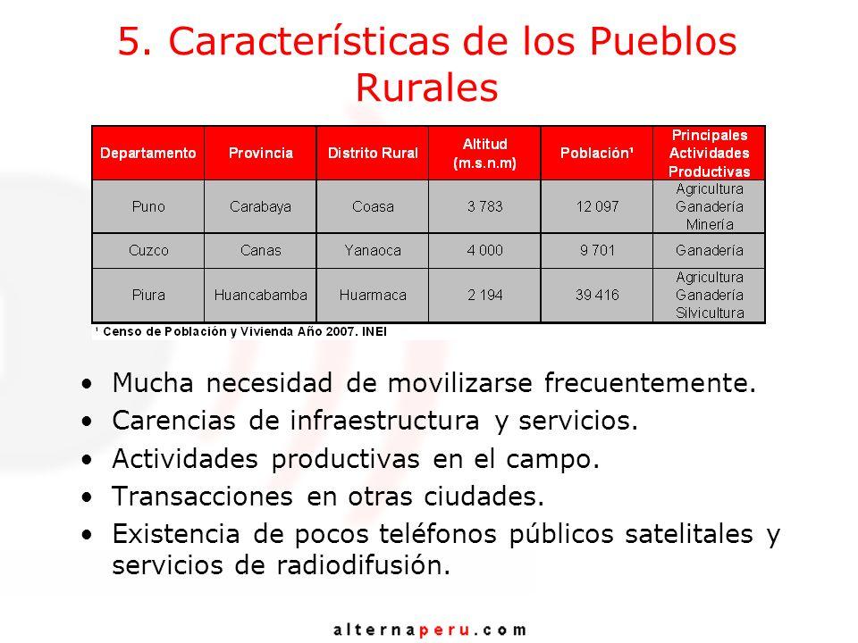5. Características de los Pueblos Rurales
