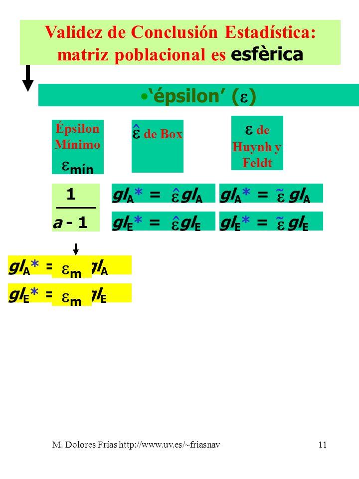 Validez de Conclusión Estadística: matriz poblacional es esfèrica