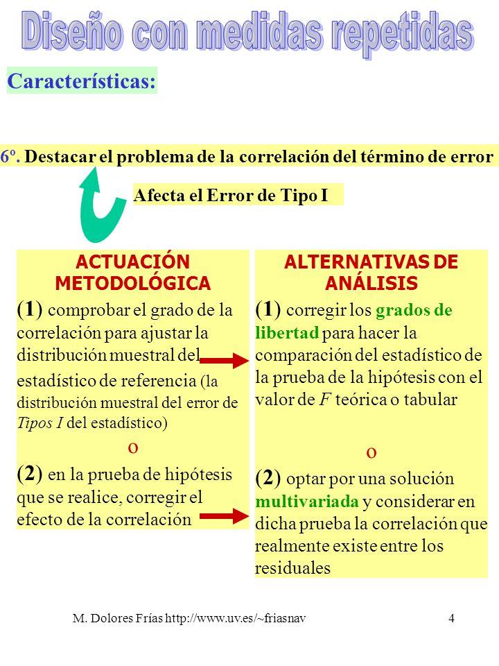ACTUACIÓN METODOLÓGICA ALTERNATIVAS DE ANÁLISIS
