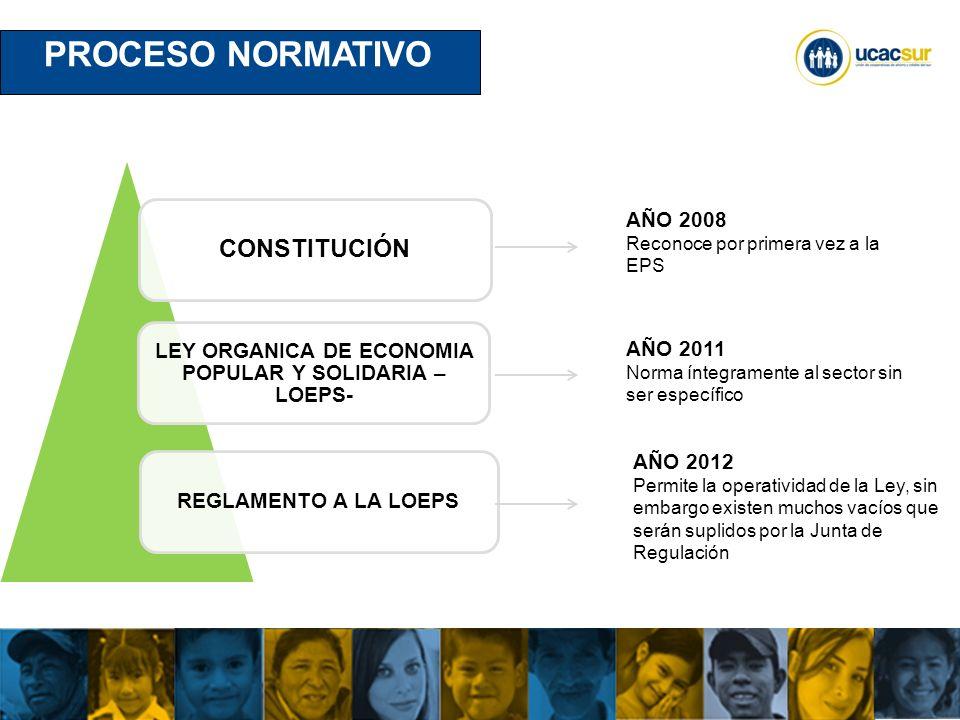 LEY ORGANICA DE ECONOMIA POPULAR Y SOLIDARIA –LOEPS-