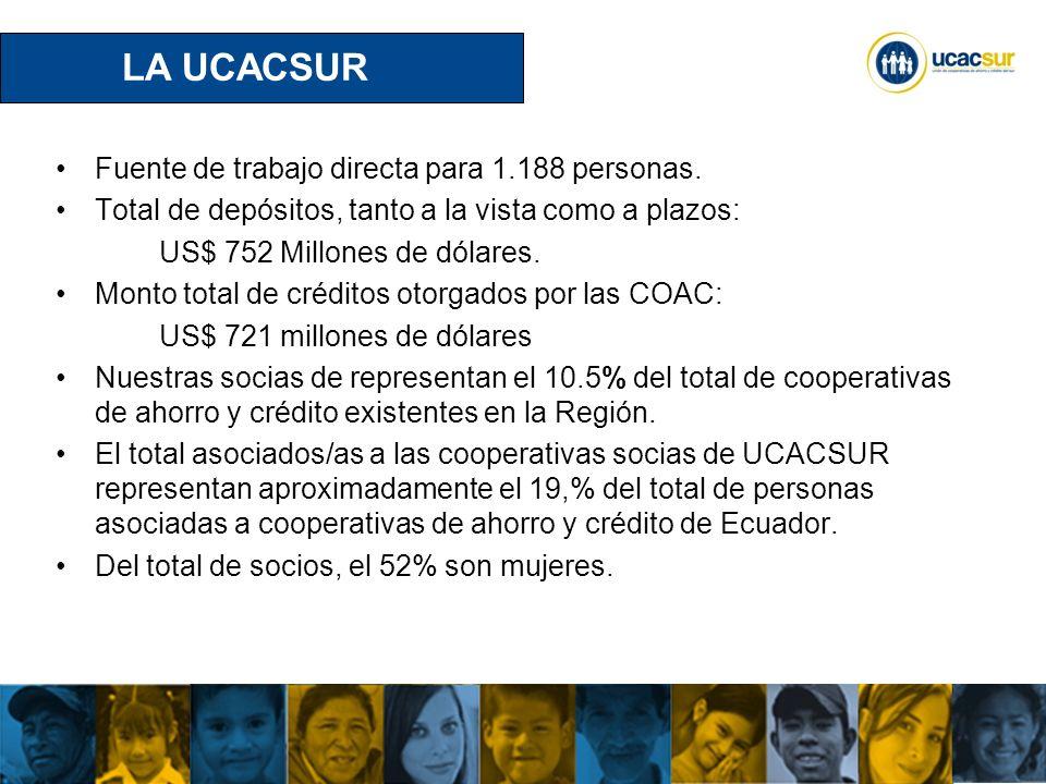 LA UCACSUR Fuente de trabajo directa para 1.188 personas.