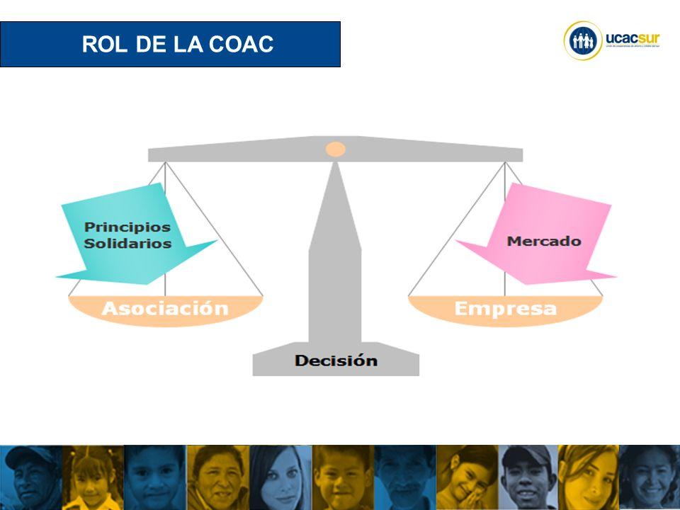 ROL DE LA COAC