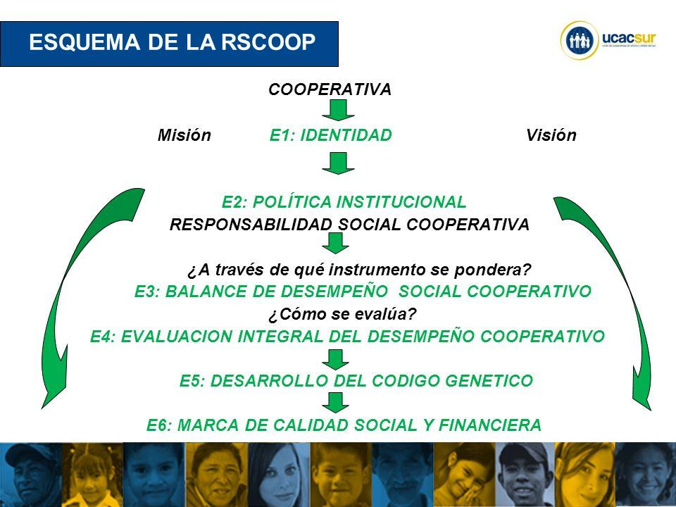 RESPONSABILIDAD SOCIAL COOPERATIVA