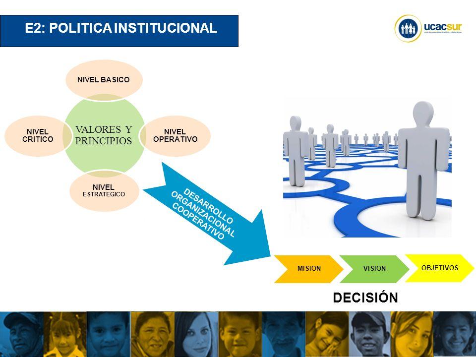 E2: POLITICA INSTITUCIONAL
