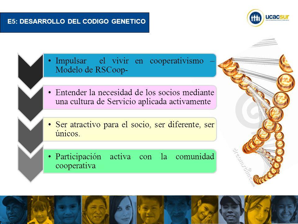 E5: DESARROLLO DEL CODIGO GENETICO
