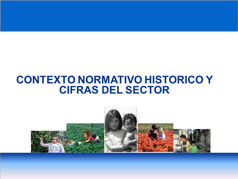 CONTEXTO NORMATIVO HISTORICO Y CIFRAS DEL SECTOR