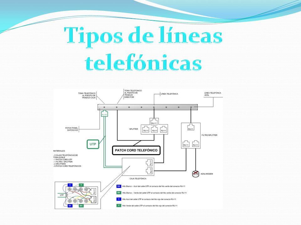 Tipos de líneas telefónicas