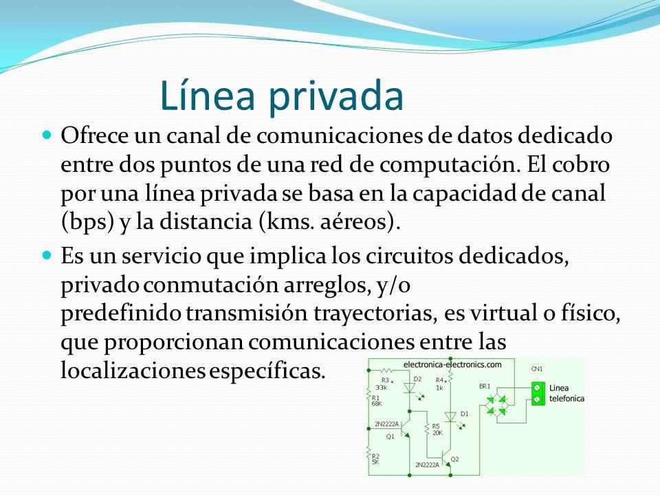 Línea privada