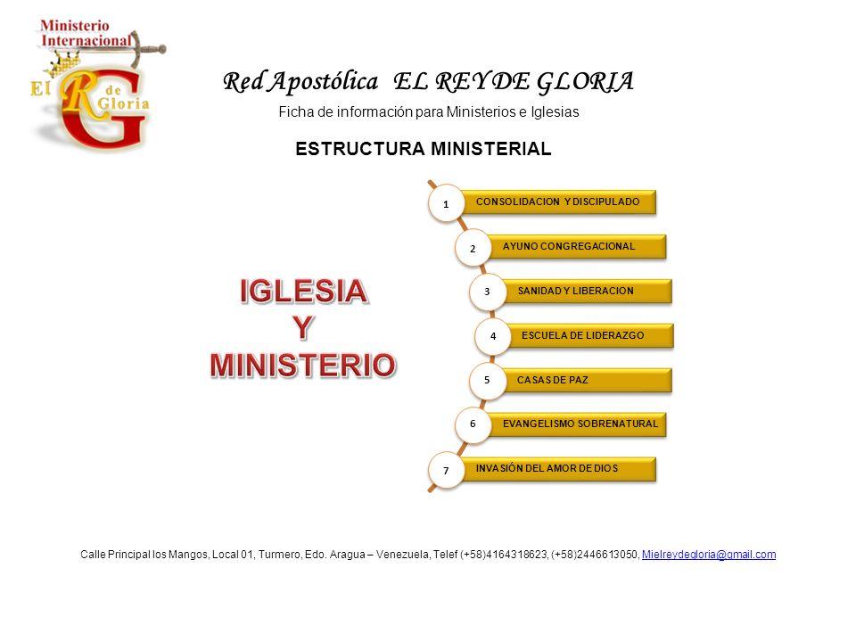 Ficha de información para Ministerios e Iglesias