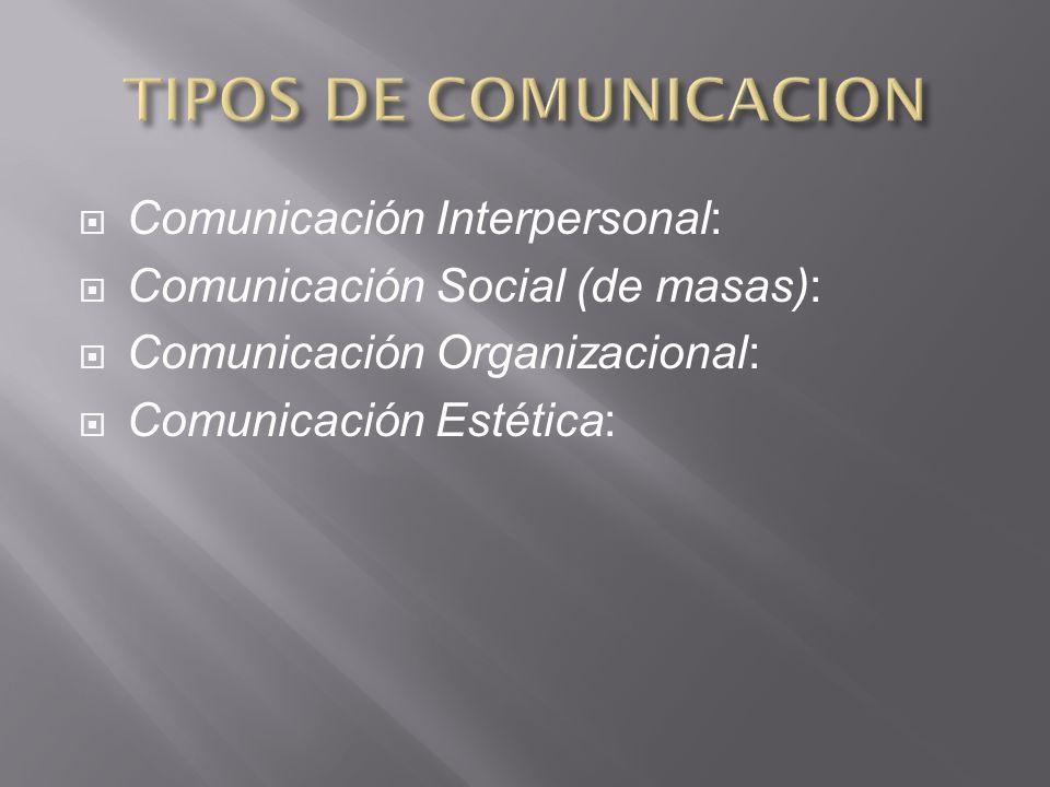 TIPOS DE COMUNICACION Comunicación Interpersonal: