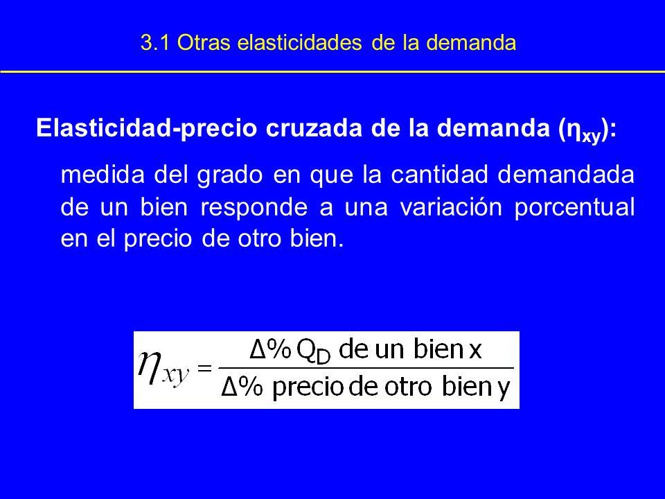 3.1 Otras elasticidades de la demanda