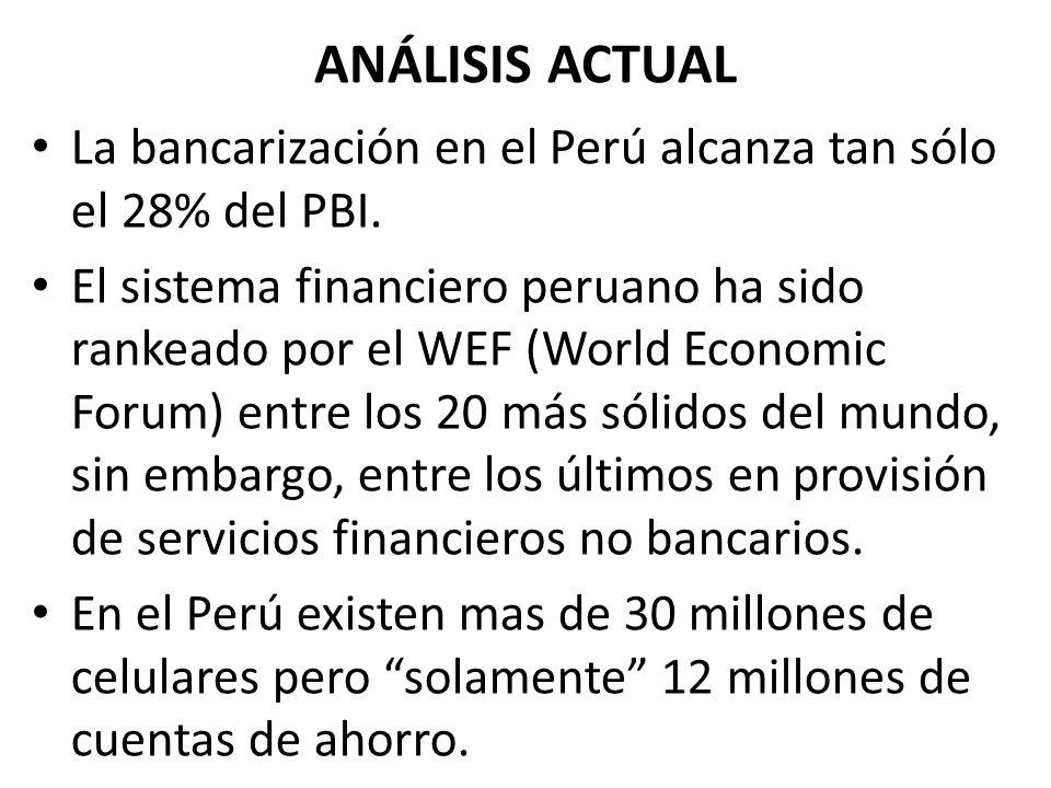 ANÁLISIS ACTUAL La bancarización en el Perú alcanza tan sólo el 28% del PBI.