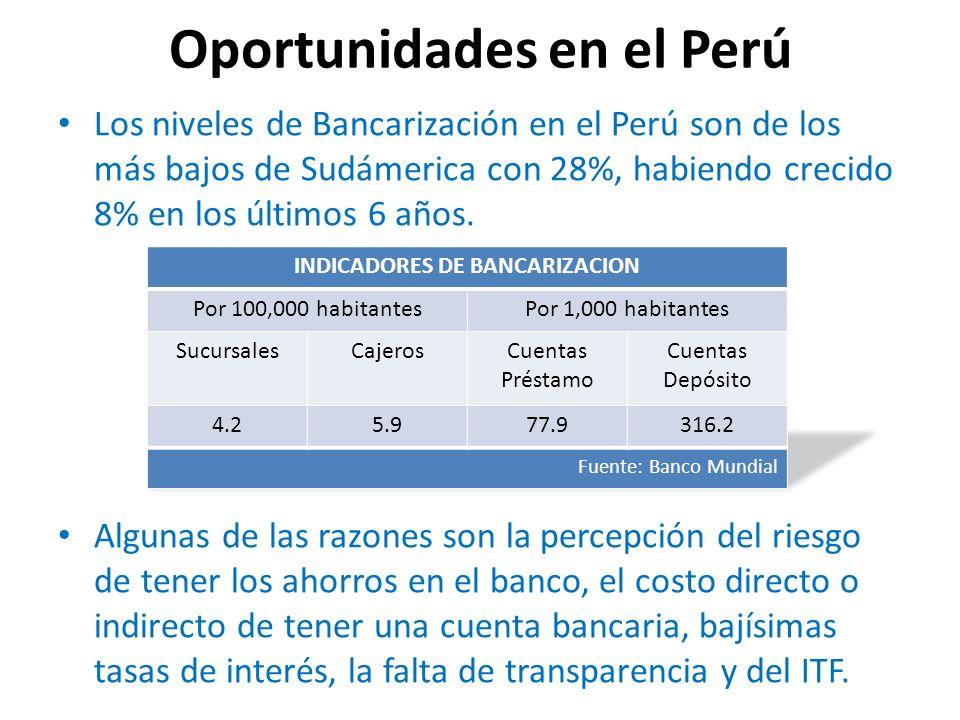 Oportunidades en el Perú