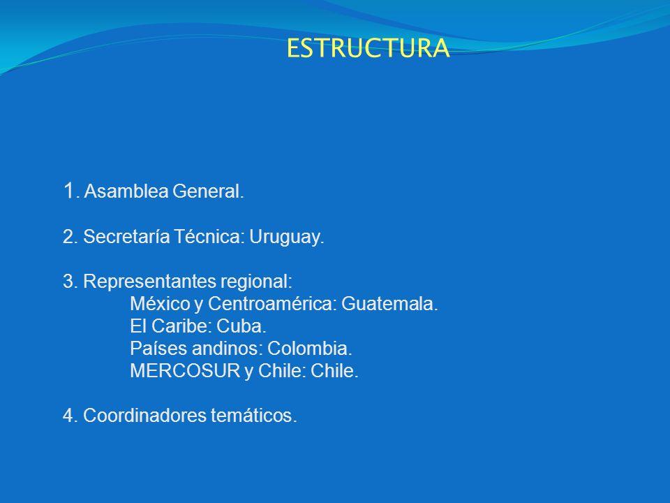 ESTRUCTURA 1. Asamblea General. 2. Secretaría Técnica: Uruguay.