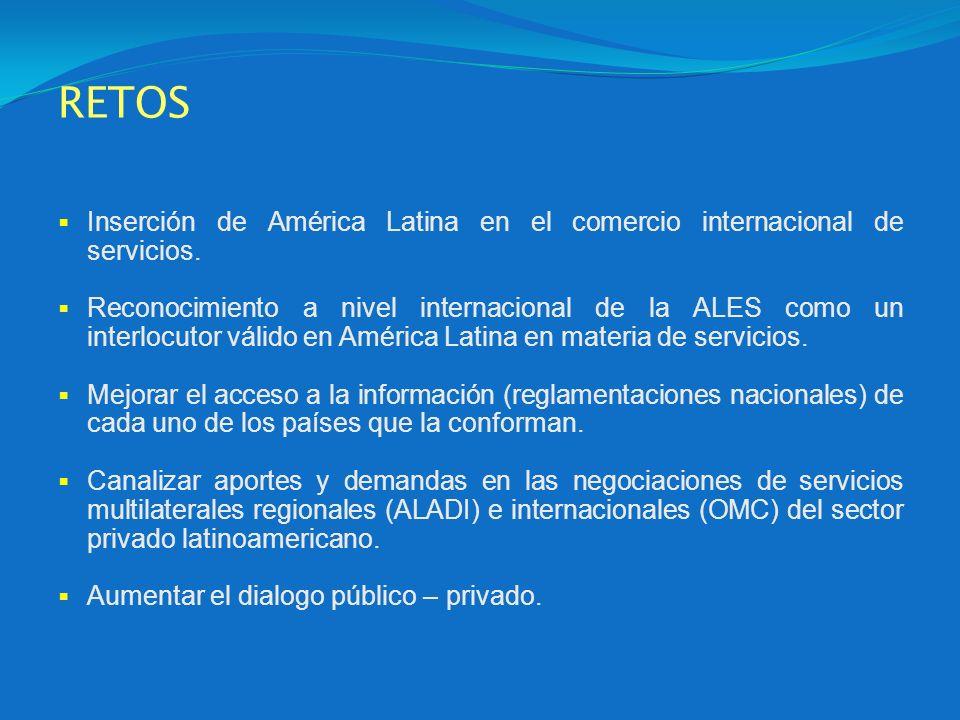 RETOS Inserción de América Latina en el comercio internacional de servicios.