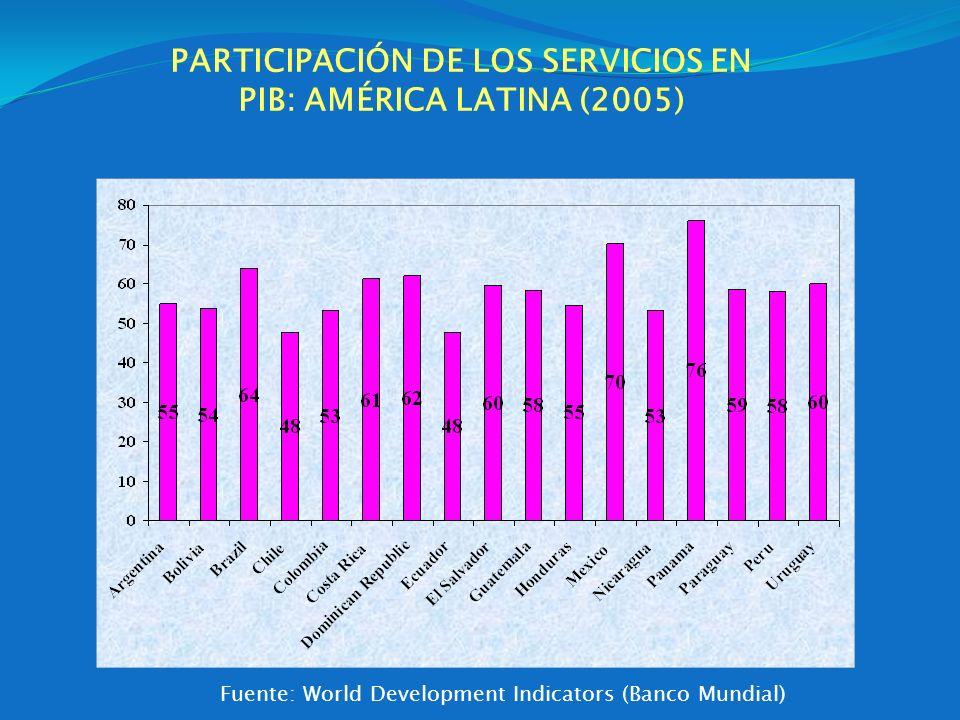 PARTICIPACIÓN DE LOS SERVICIOS EN PIB: AMÉRICA LATINA (2005)