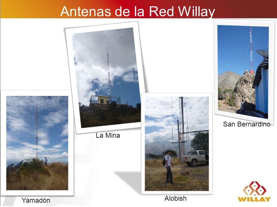 Antenas de la Red Willay