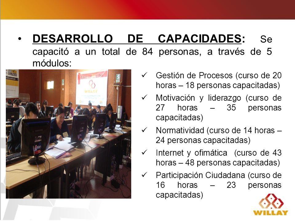 DESARROLLO DE CAPACIDADES: Se capacitó a un total de 84 personas, a través de 5 módulos: