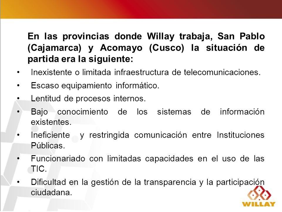 En las provincias donde Willay trabaja, San Pablo (Cajamarca) y Acomayo (Cusco) la situación de partida era la siguiente: