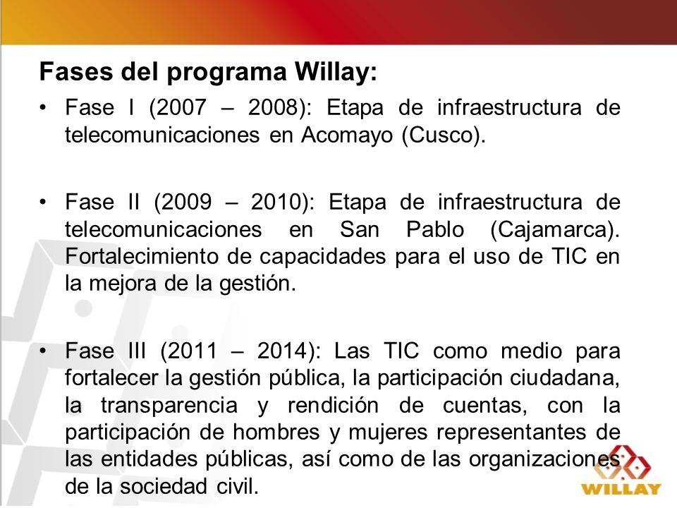 Fases del programa Willay:
